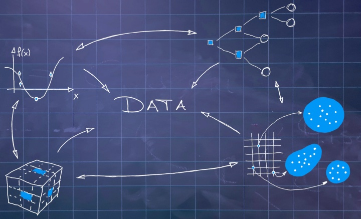 Data centric research